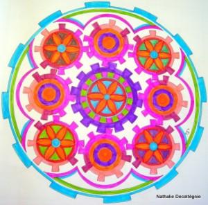 Mandala-Rouages